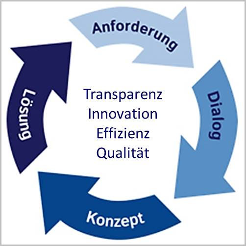 SH Papertec GmbH